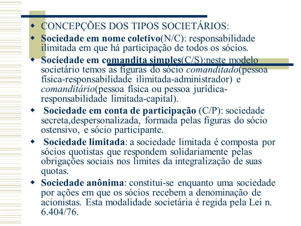 CONCEPÇÕES DOS TIPOS SOCIETÁRIOS:
