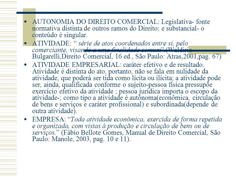 AUTONOMIA DO DIREITO COMERCIAL: Legislativa- fonte normativa distinta de outros ramos do Direito; e substancial- o conteúdo é singular.