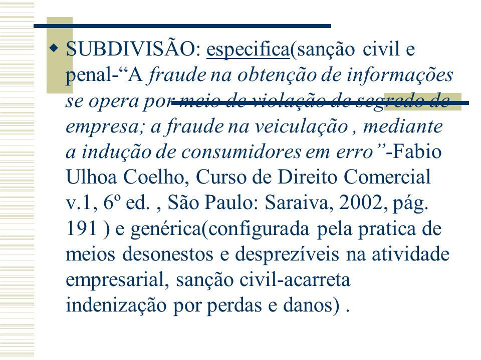 SUBDIVISÃO: especifica(sanção civil e penal- A fraude na obtenção de informações se opera por meio de violação de segredo de empresa; a fraude na veiculação , mediante a indução de consumidores em erro -Fabio Ulhoa Coelho, Curso de Direito Comercial v.1, 6º ed.