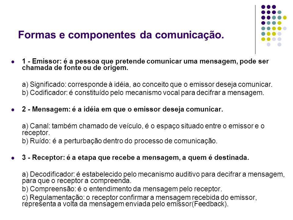 Formas e componentes da comunicação.