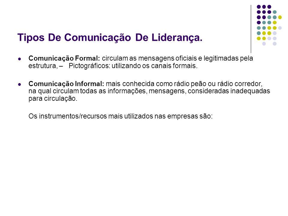 Tipos De Comunicação De Liderança.