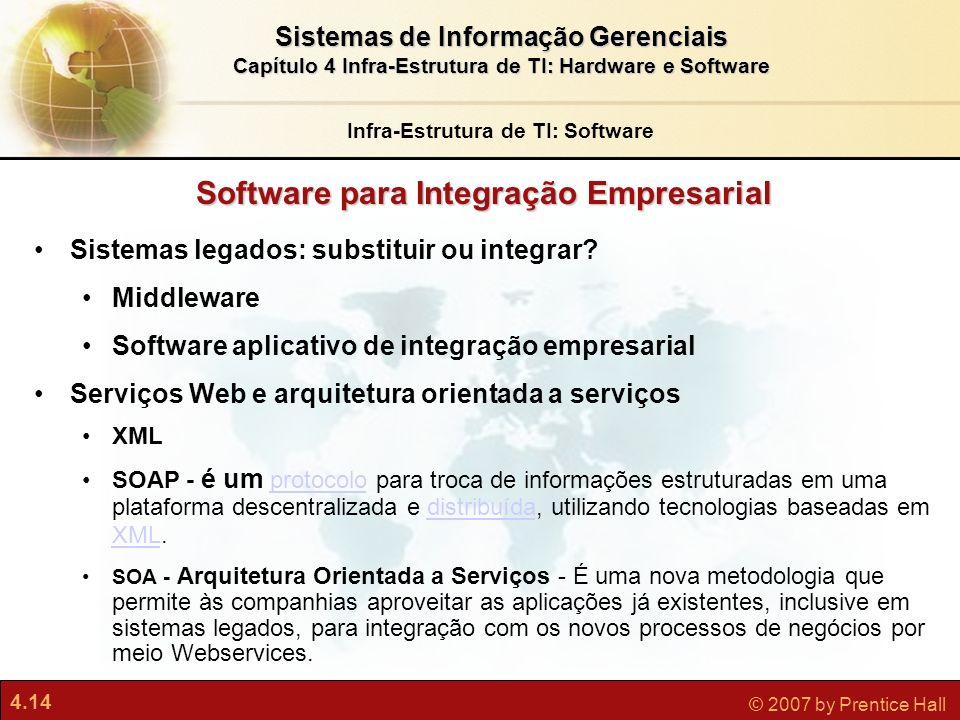 Infra-Estrutura de TI: Software Software para Integração Empresarial