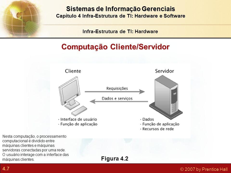 Infra-Estrutura de TI: Hardware Computação Cliente/Servidor