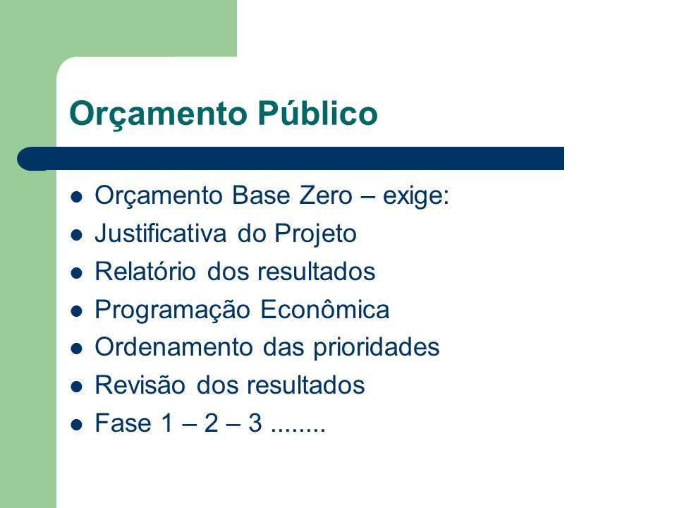 Orçamento Público Orçamento Base Zero – exige: