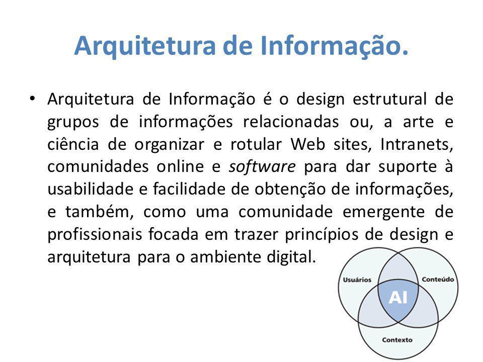 Arquitetura de Informação.