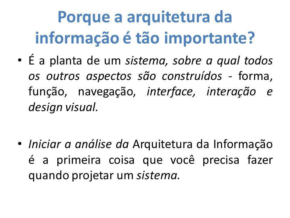 Porque a arquitetura da informação é tão importante
