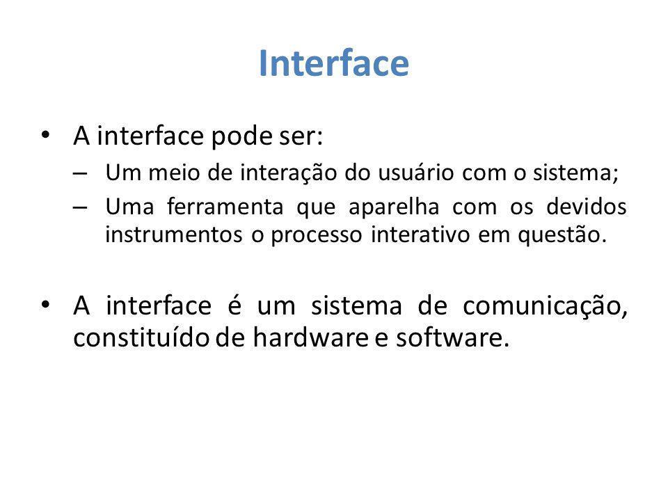 Interface A interface pode ser: