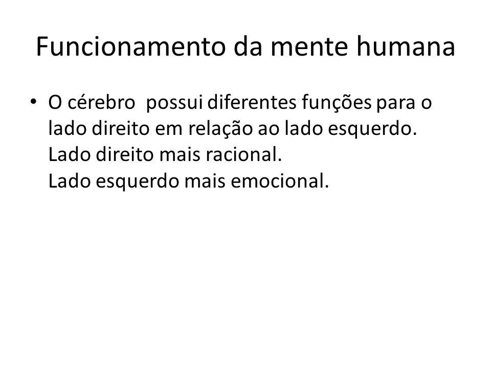 Funcionamento da mente humana