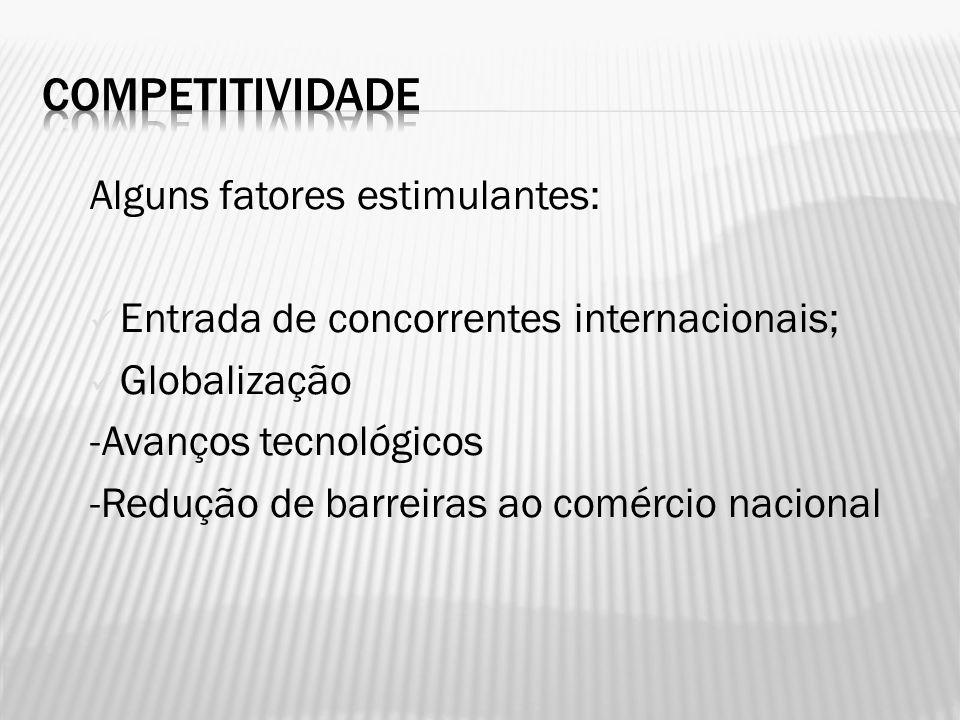 Competitividade Alguns fatores estimulantes: