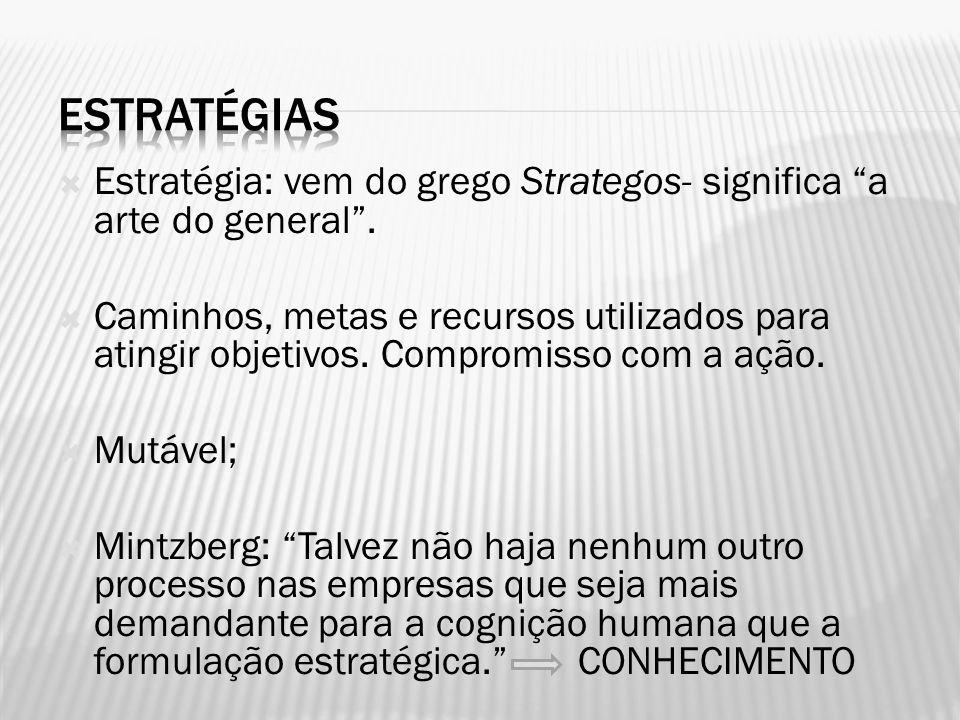 Estratégias Estratégia: vem do grego Strategos- significa a arte do general .