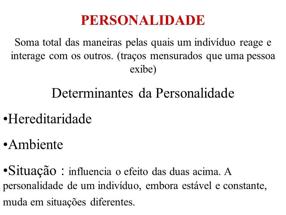 Determinantes da Personalidade