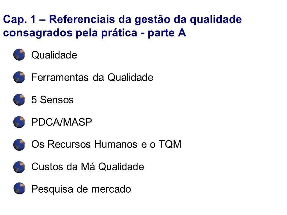 Cap. 1 – Referenciais da gestão da qualidade consagrados pela prática - parte A