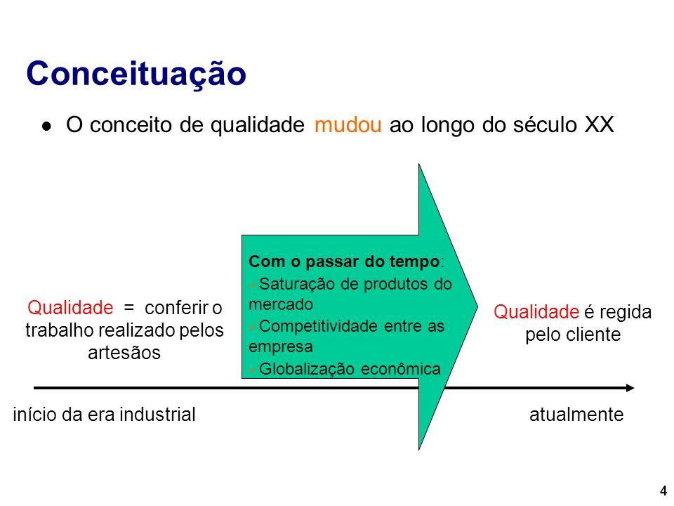 Conceituação O conceito de qualidade mudou ao longo do século XX