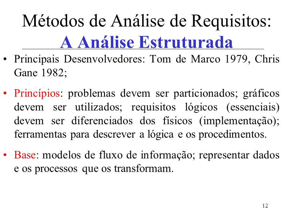Métodos de Análise de Requisitos: A Análise Estruturada
