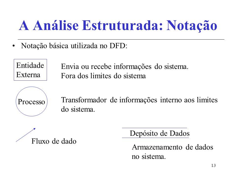 A Análise Estruturada: Notação