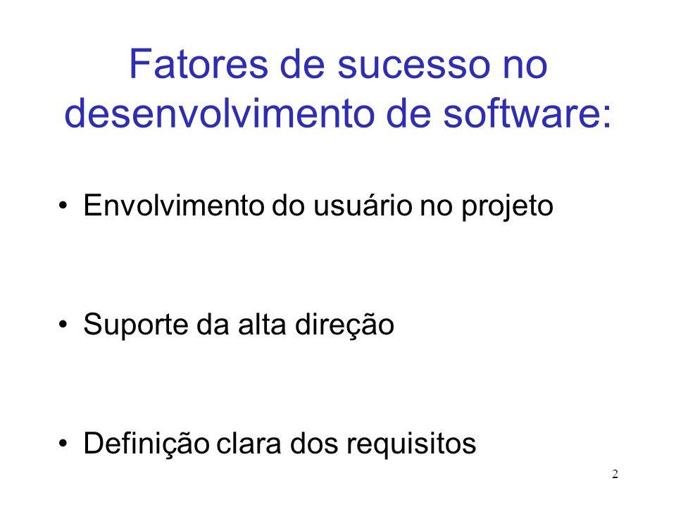 Fatores de sucesso no desenvolvimento de software: