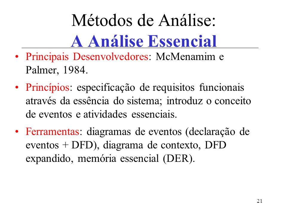 Métodos de Análise: A Análise Essencial