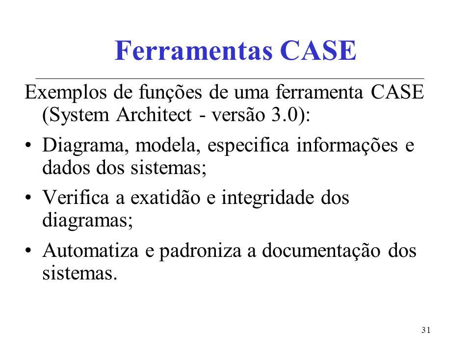 Ferramentas CASE Exemplos de funções de uma ferramenta CASE (System Architect - versão 3.0):