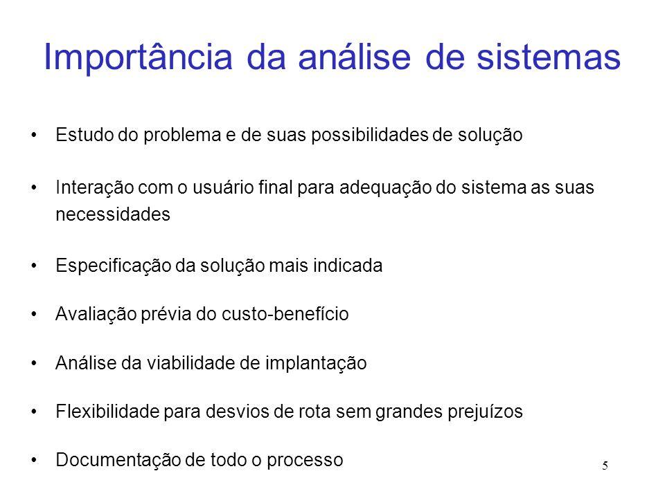 Importância da análise de sistemas