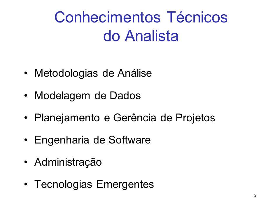 Conhecimentos Técnicos do Analista