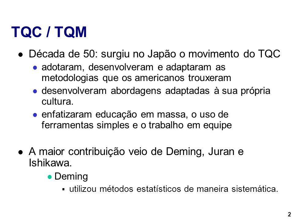 TQC / TQM Década de 50: surgiu no Japão o movimento do TQC