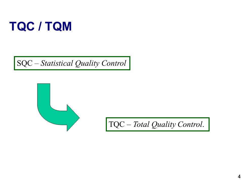 TQC / TQM SQC – Statistical Quality Control