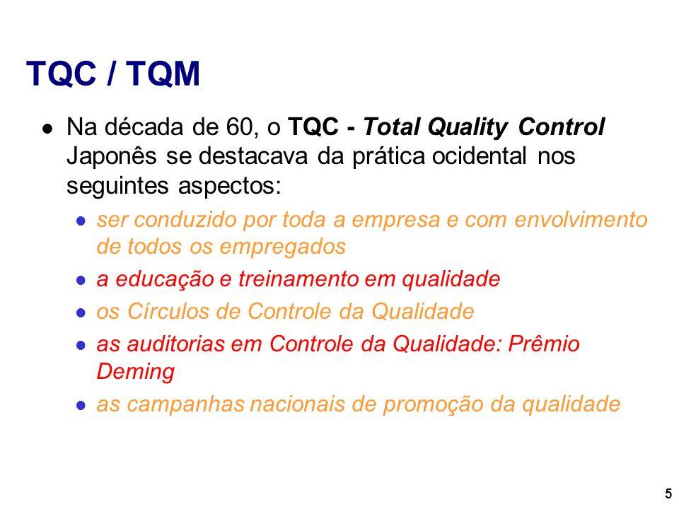 TQC / TQM Na década de 60, o TQC - Total Quality Control Japonês se destacava da prática ocidental nos seguintes aspectos: