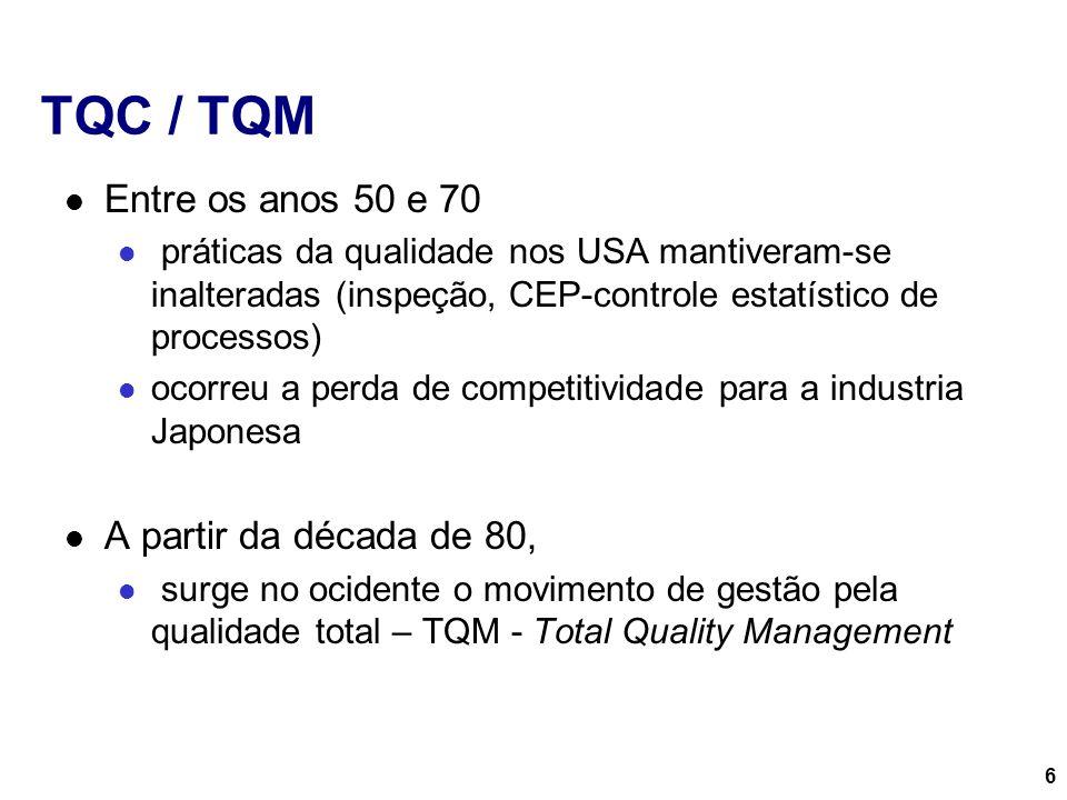 TQC / TQM Entre os anos 50 e 70 A partir da década de 80,