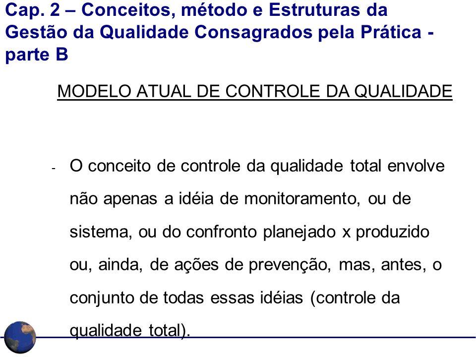 MODELO ATUAL DE CONTROLE DA QUALIDADE