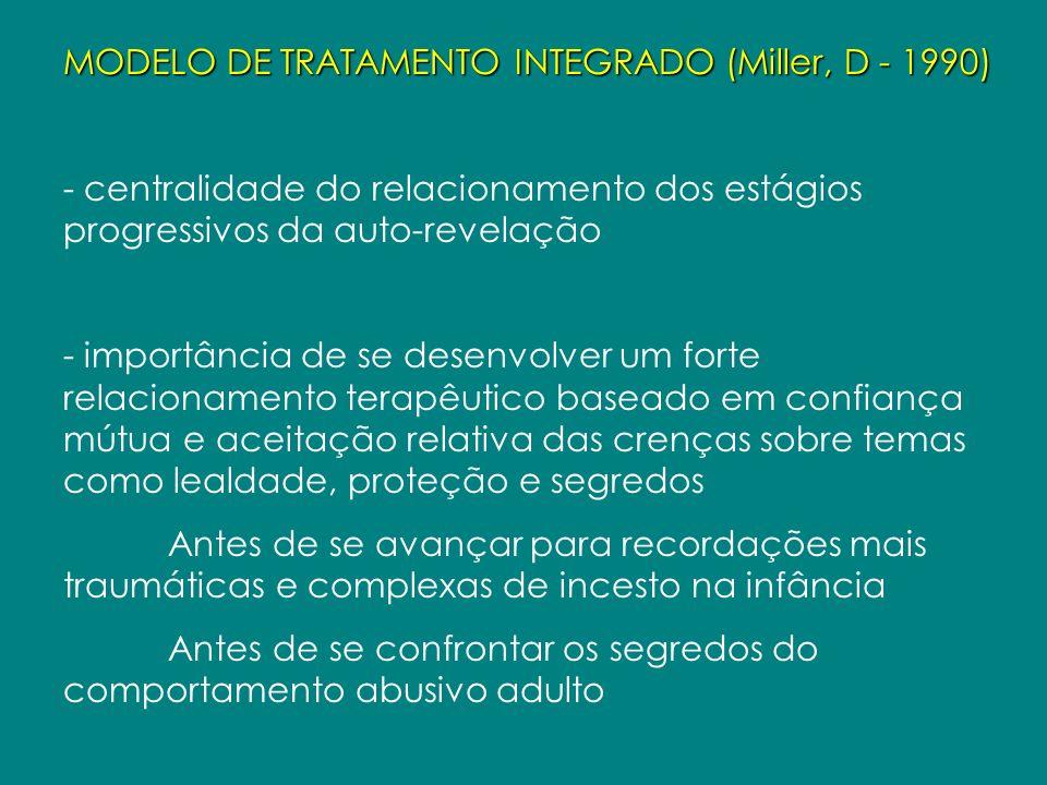 MODELO DE TRATAMENTO INTEGRADO (Miller, D - 1990)