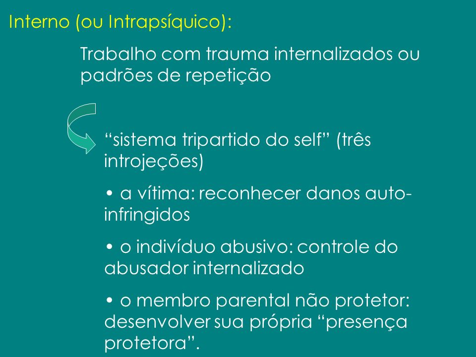 Interno (ou Intrapsíquico):