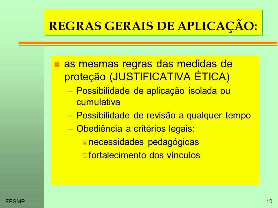 REGRAS GERAIS DE APLICAÇÃO: