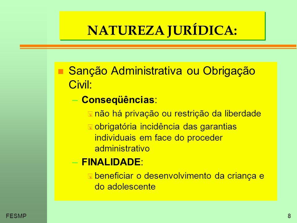 NATUREZA JURÍDICA: Sanção Administrativa ou Obrigação Civil: