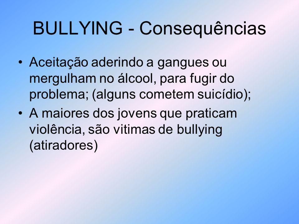 BULLYING - Consequências