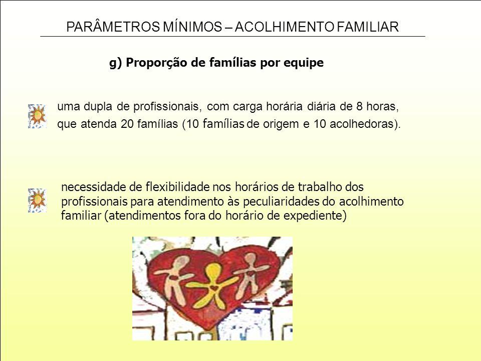 g) Proporção de famílias por equipe