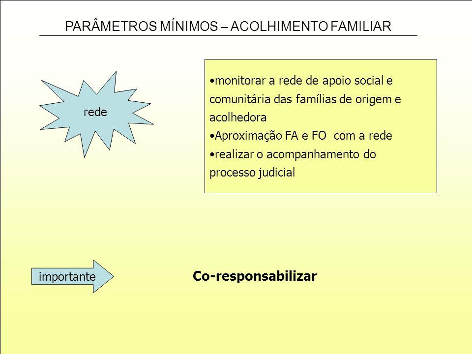 Co-responsabilizar monitorar a rede de apoio social e