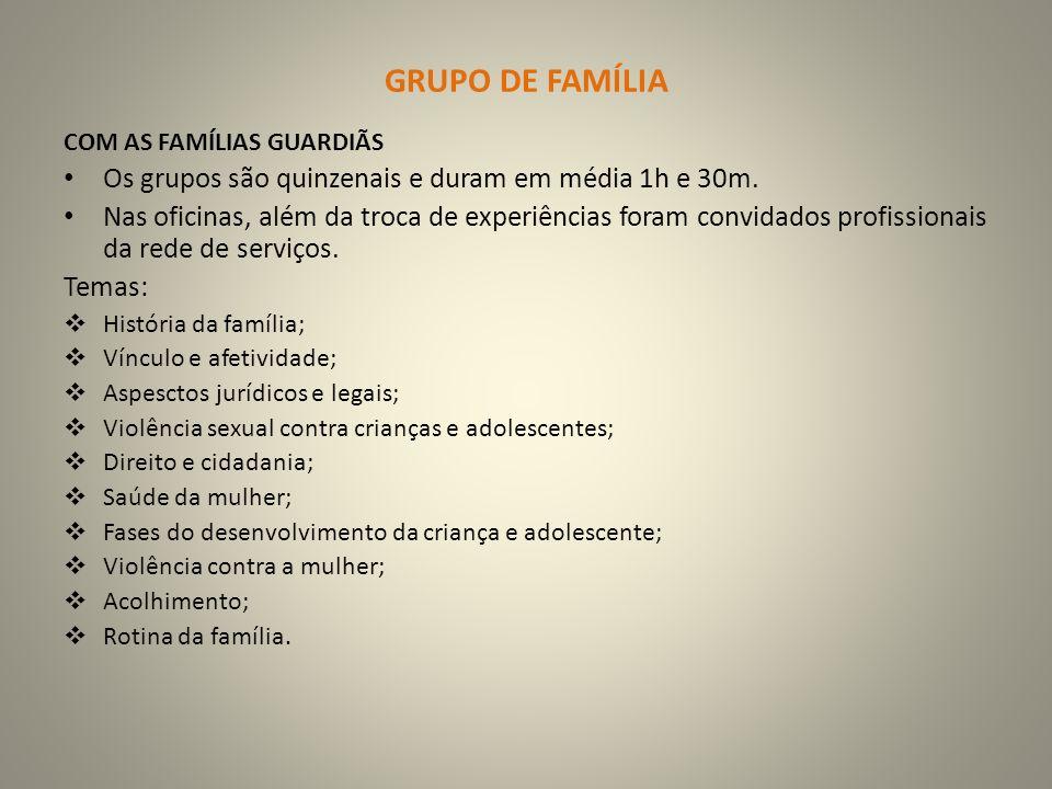 GRUPO DE FAMÍLIA Os grupos são quinzenais e duram em média 1h e 30m.