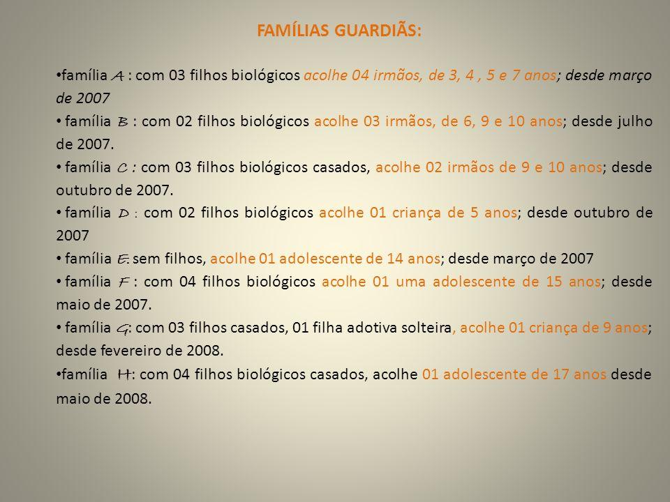 FAMÍLIAS GUARDIÃS: família A : com 03 filhos biológicos acolhe 04 irmãos, de 3, 4 , 5 e 7 anos; desde março de 2007.