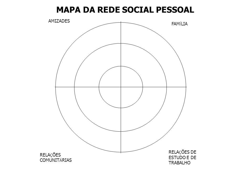 MAPA DA REDE SOCIAL PESSOAL