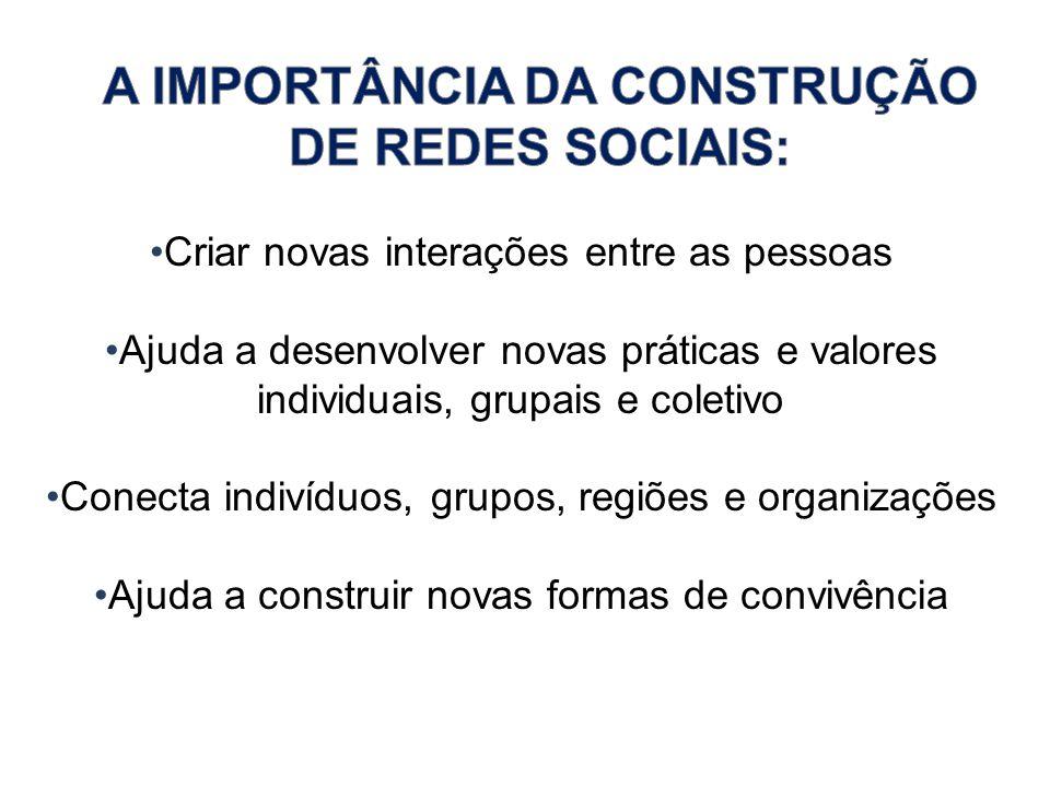 A IMPORTÂNCIA DA CONSTRUÇÃO DE REDES SOCIAIS: