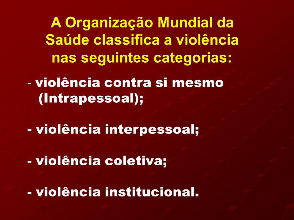 A Organização Mundial da Saúde classifica a violência nas seguintes categorias: