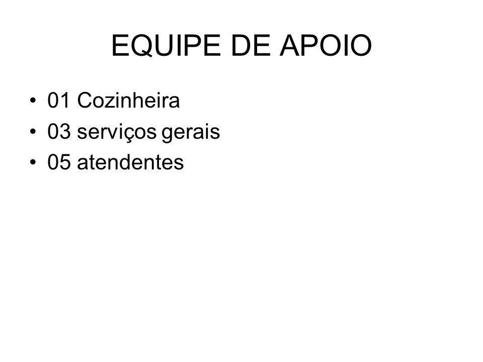 EQUIPE DE APOIO 01 Cozinheira 03 serviços gerais 05 atendentes