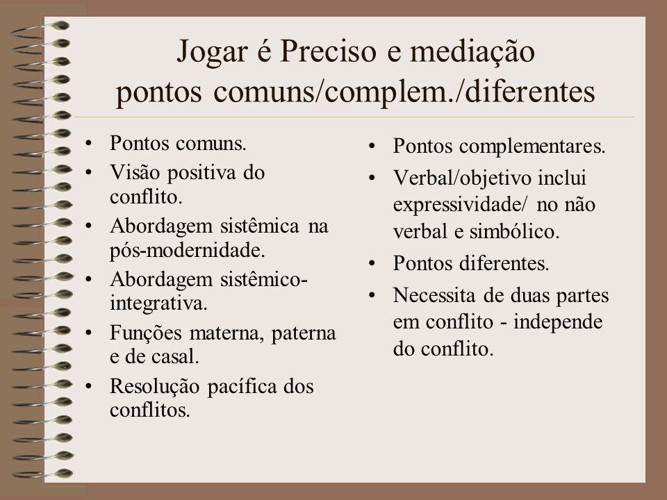 Jogar é Preciso e mediação pontos comuns/complem./diferentes
