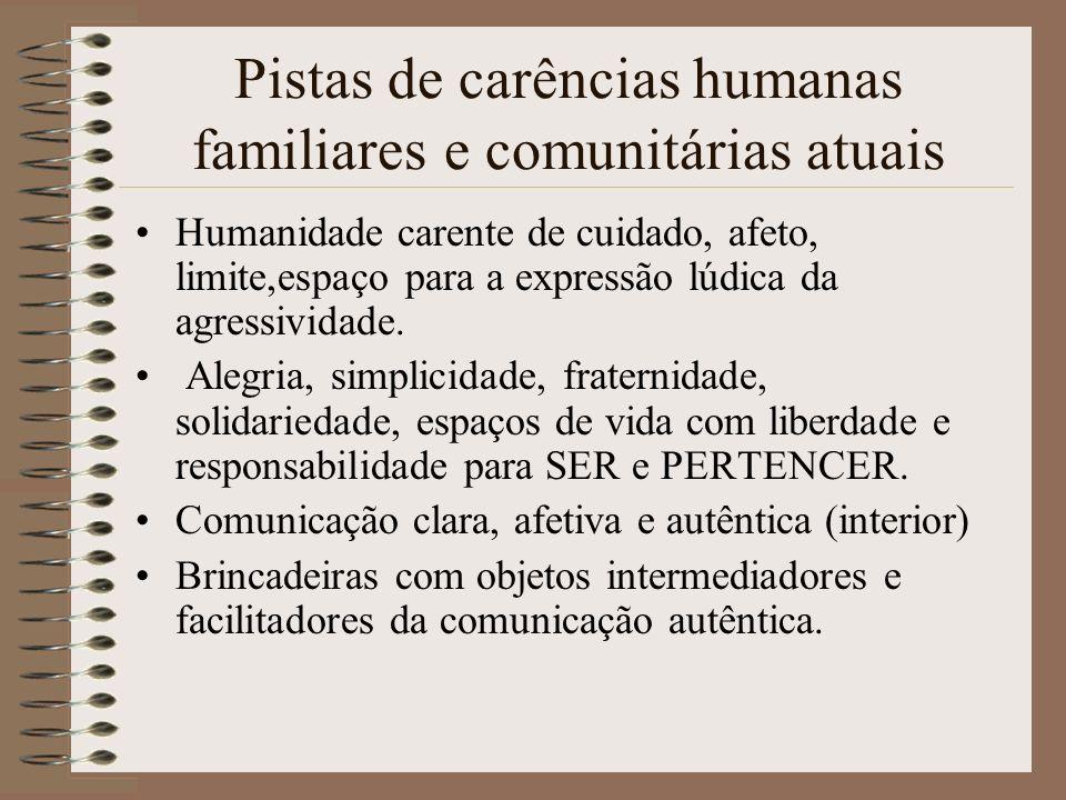 Pistas de carências humanas familiares e comunitárias atuais
