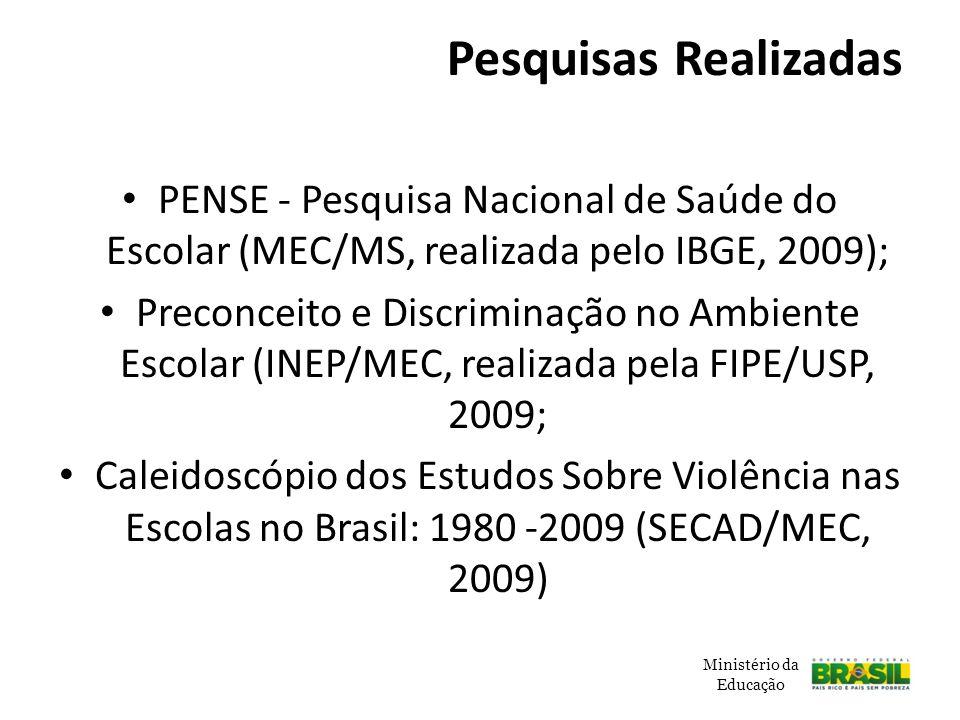 Pesquisas Realizadas PENSE - Pesquisa Nacional de Saúde do Escolar (MEC/MS, realizada pelo IBGE, 2009);
