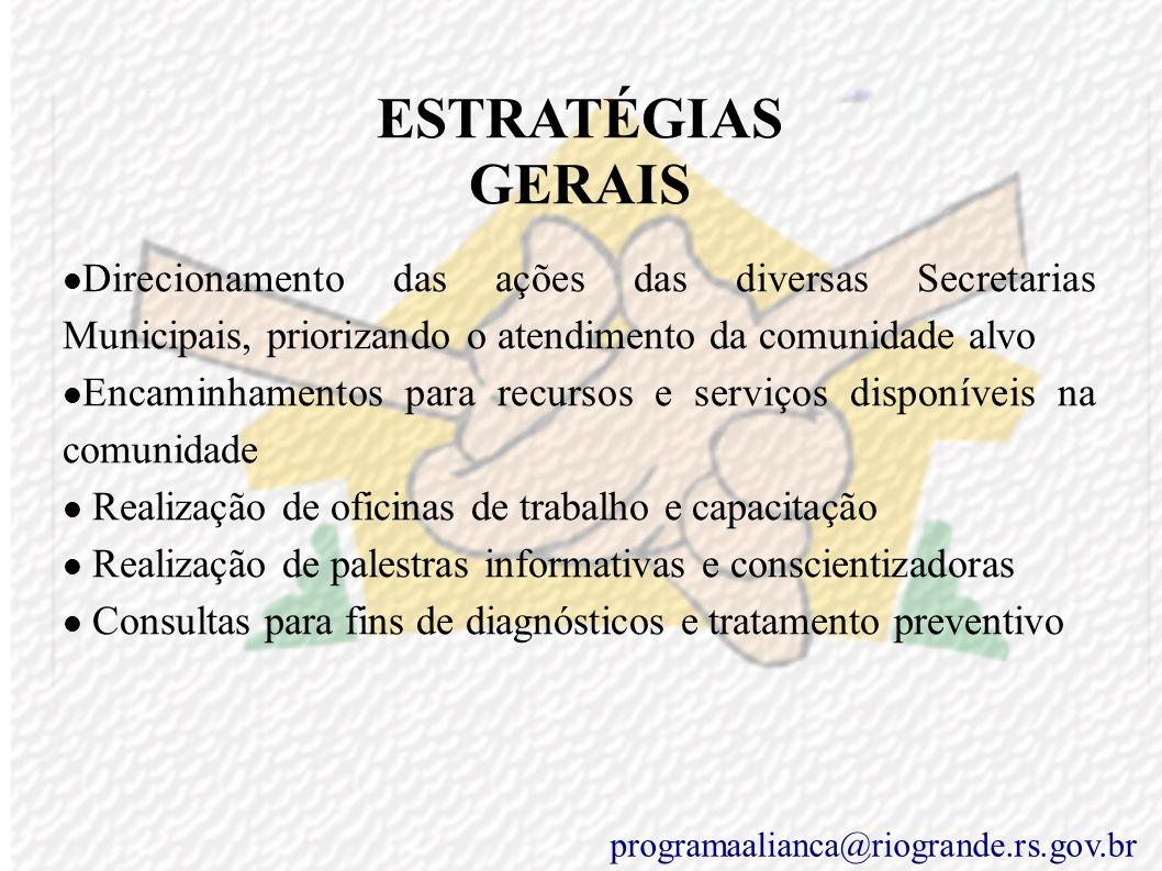 ESTRATÉGIAS GERAIS. Direcionamento das ações das diversas Secretarias Municipais, priorizando o atendimento da comunidade alvo.