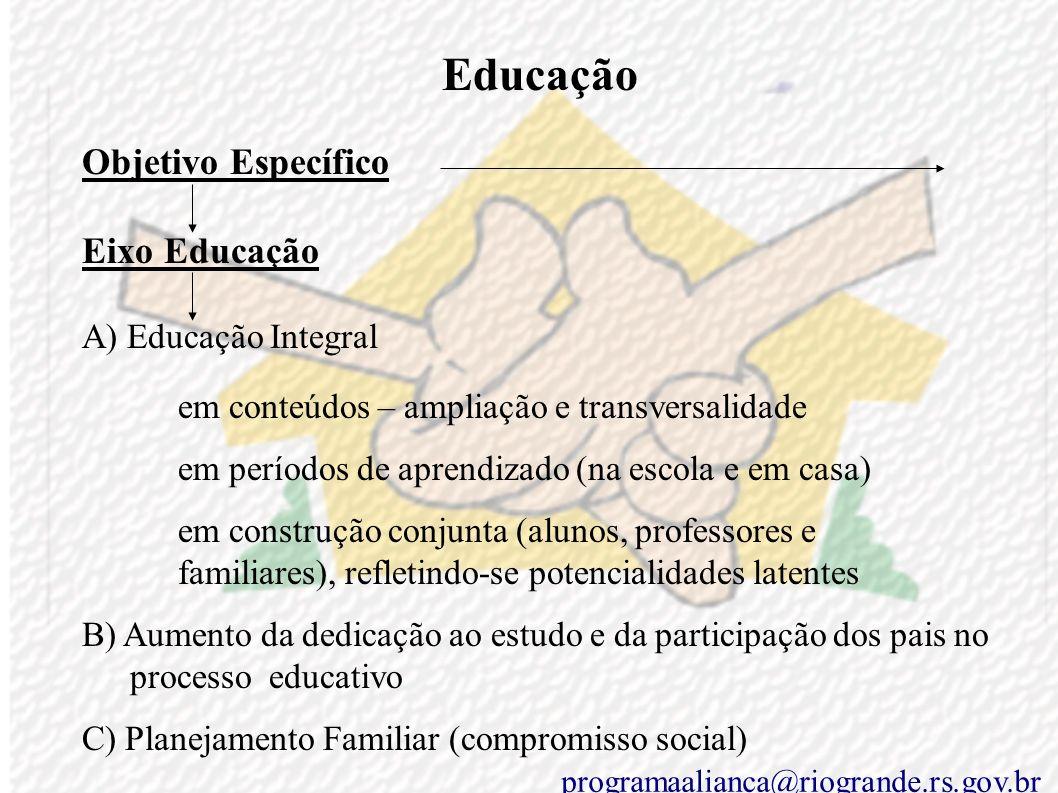 Educação Objetivo Específico Eixo Educação A) Educação Integral