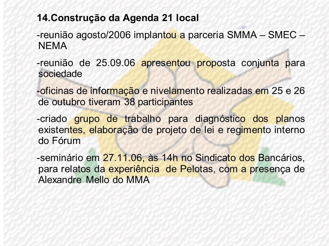 14.Construção da Agenda 21 local