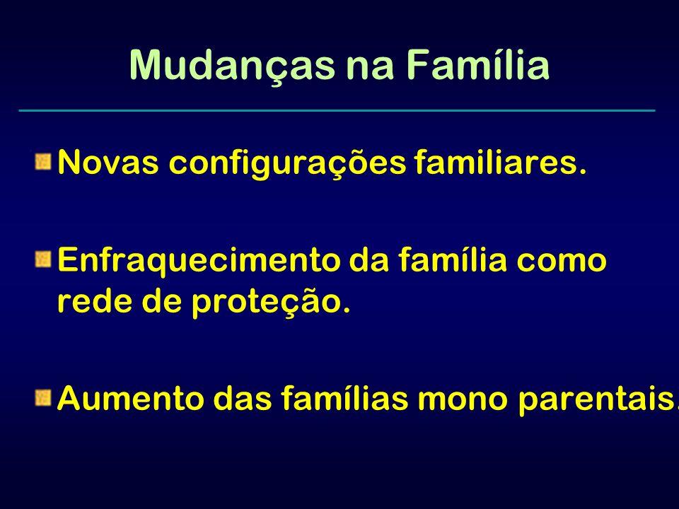 Mudanças na Família Novas configurações familiares.