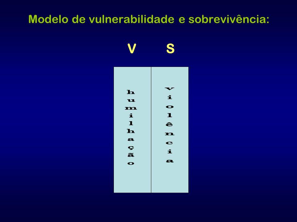 Modelo de vulnerabilidade e sobrevivência: